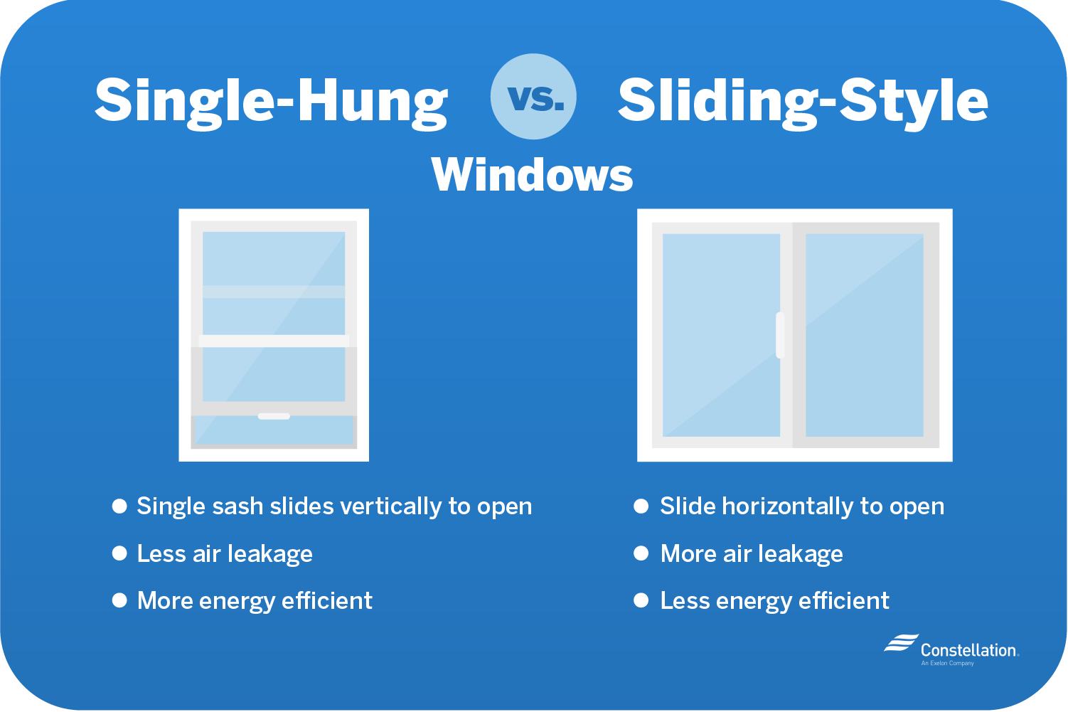 Sliding Style vs. Casement Windows Comparison