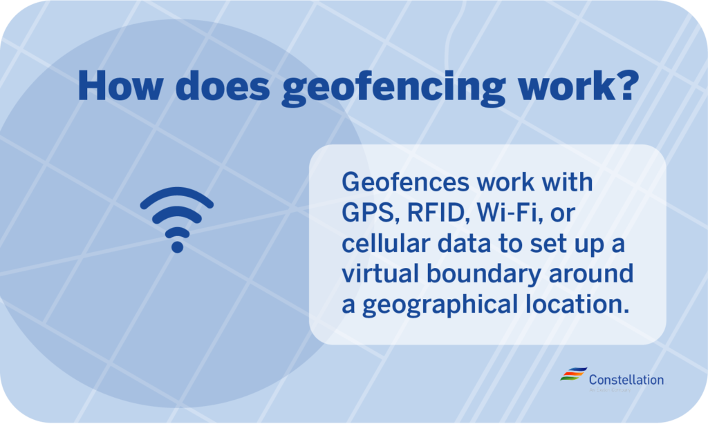 Geofences work with GPS, RFID, Wi-Fi, or cellular data to set up a virtual boundary around a geographical location.