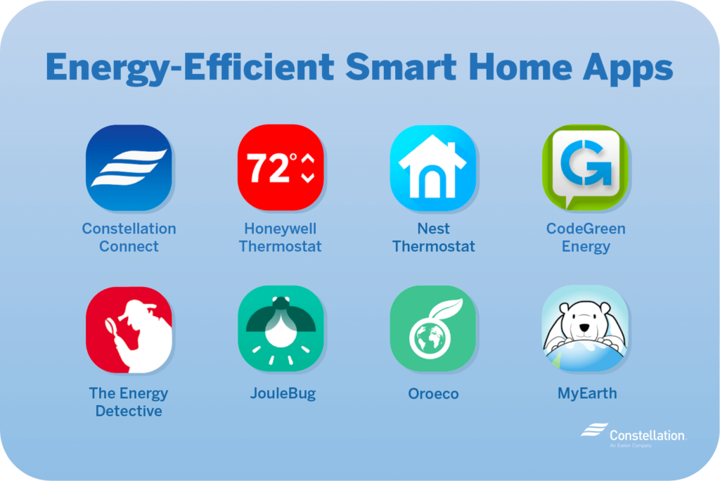 energy efficient smart home apps