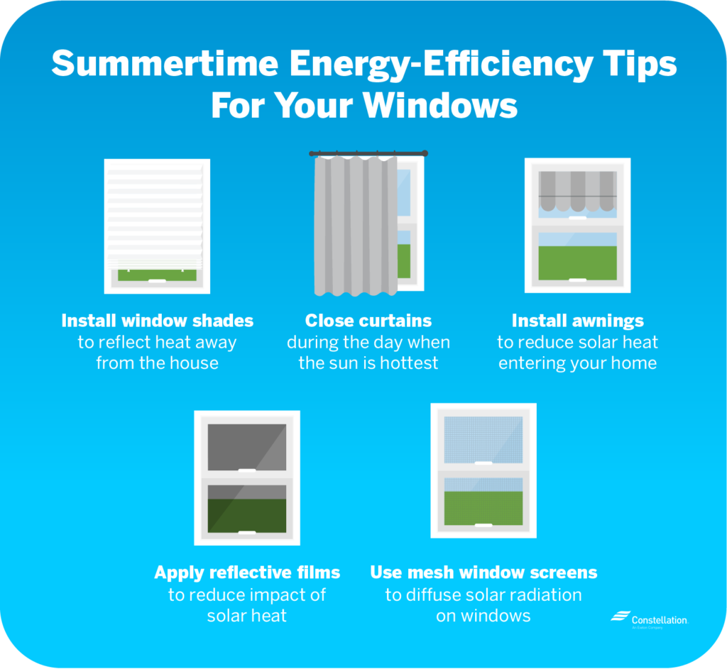 Energy tips for summer include installing window shades and awnings, closing curtains, and applying reflective films.