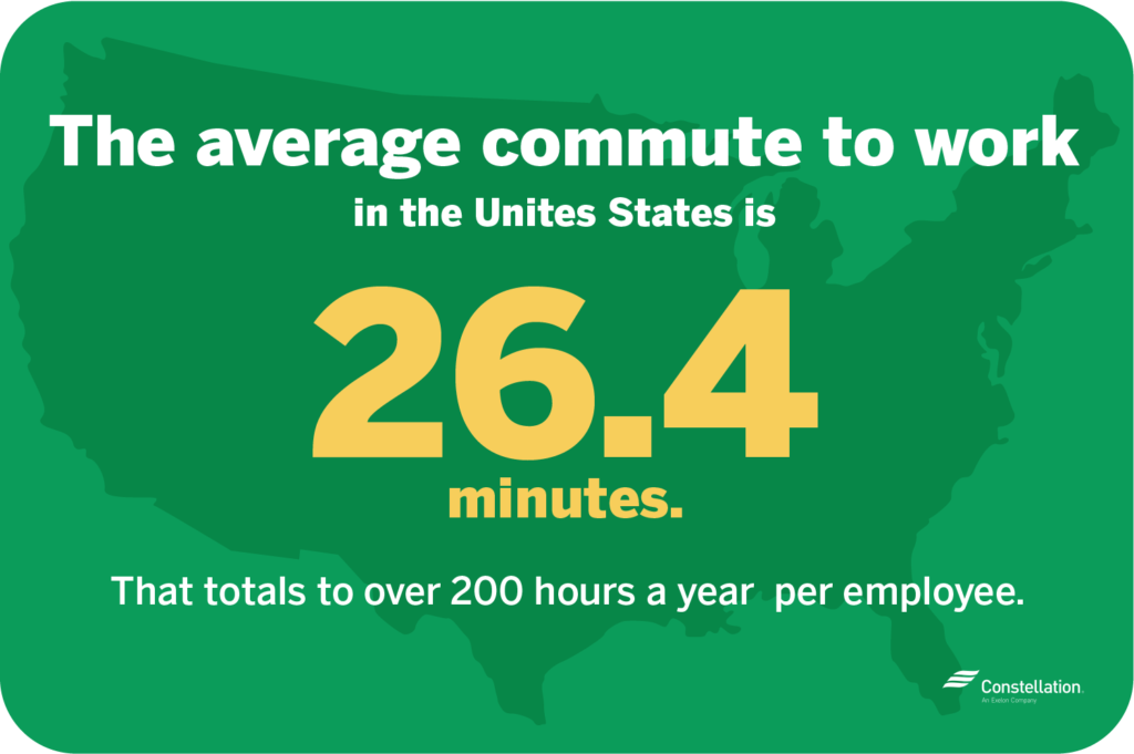 The average commute to work in the United States is about 26 minutes.