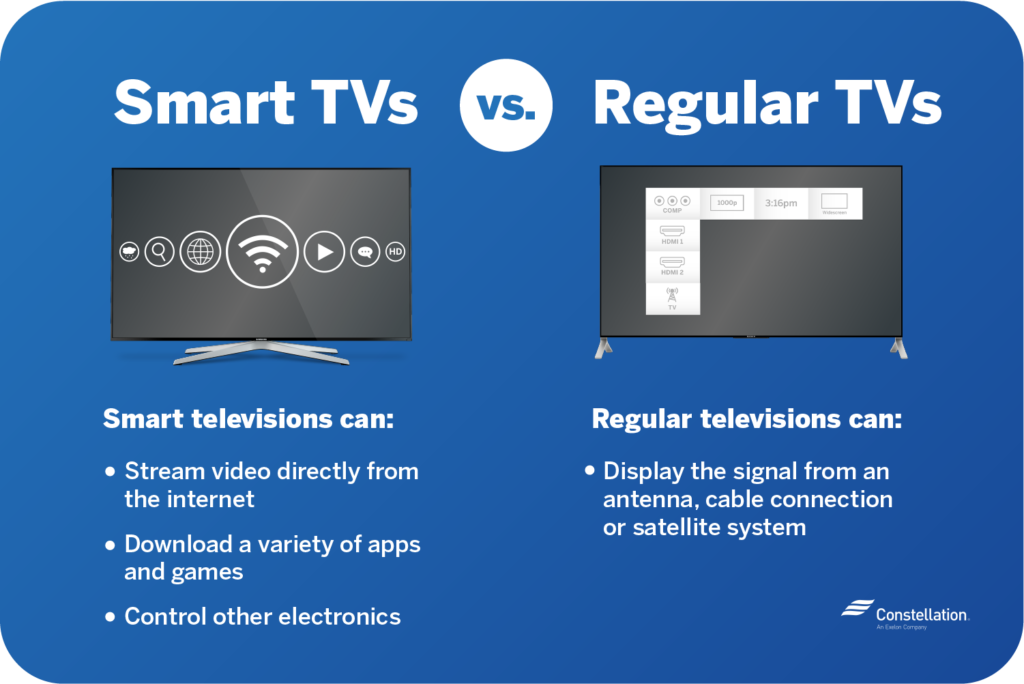 difference between smart tv and regular tv