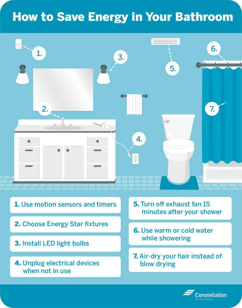 energy saving bathroom Tips