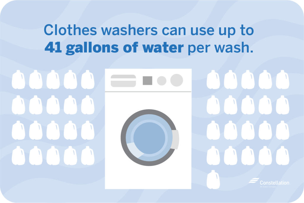 how much water a washing machine uses