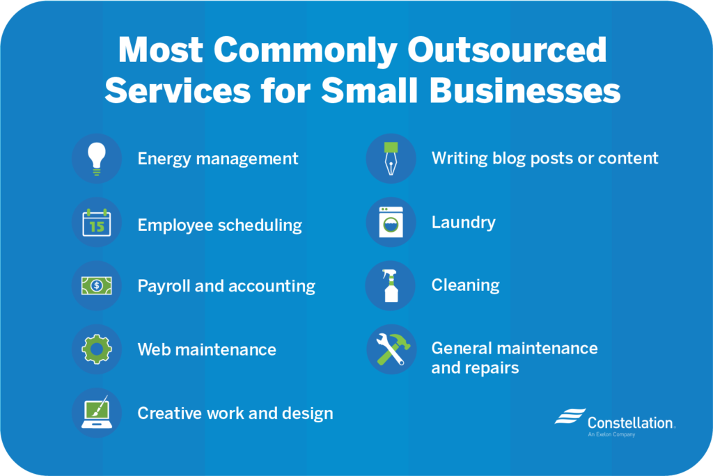 most commonly outsourced services