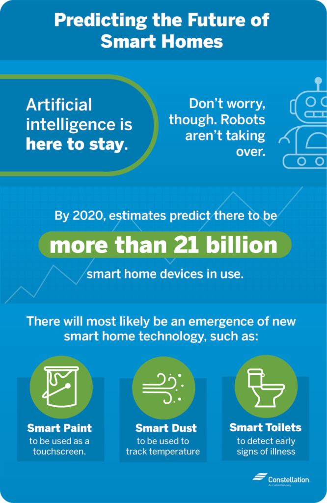 smart home predictions