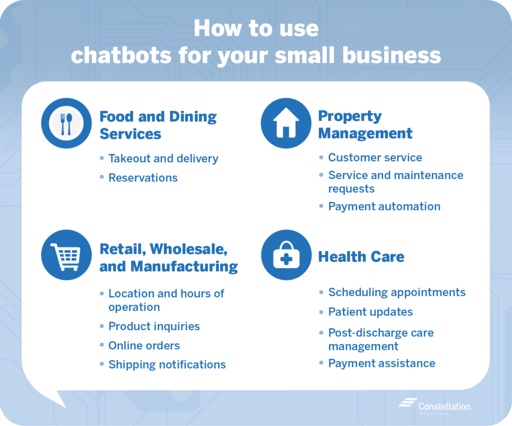 how to use chatbots for your small business