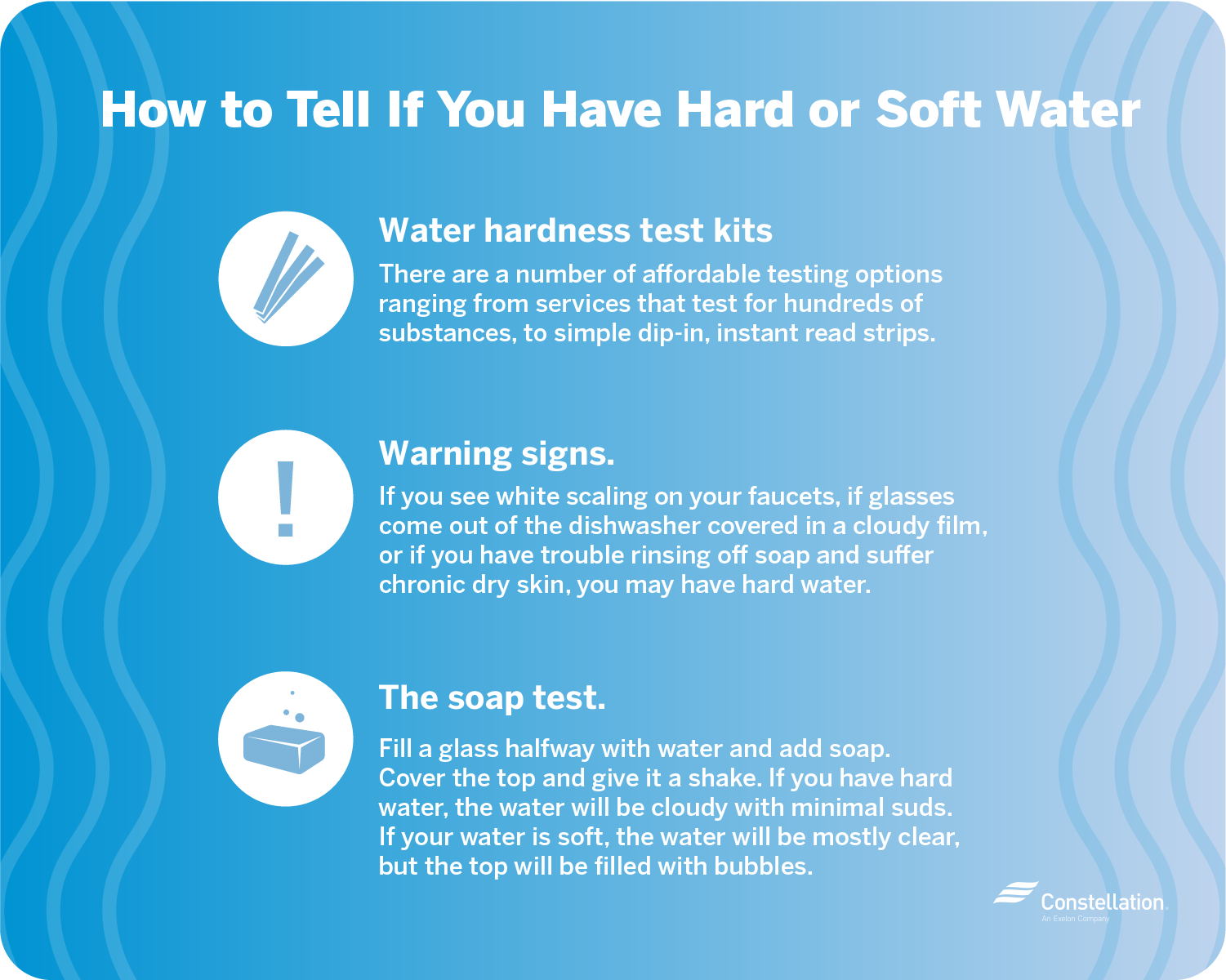 how to tell if you have hard water or soft water