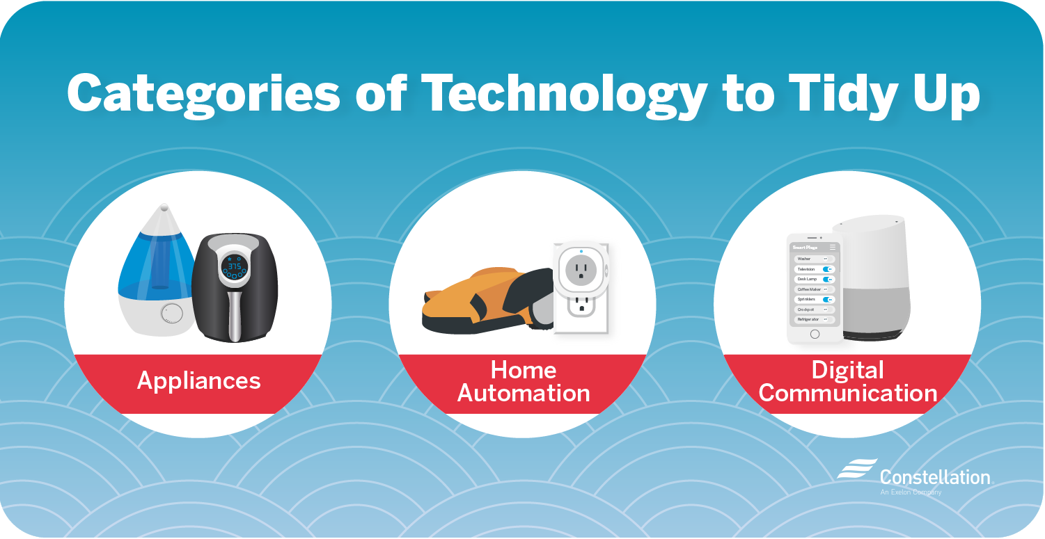 Categories of technology to tidy up