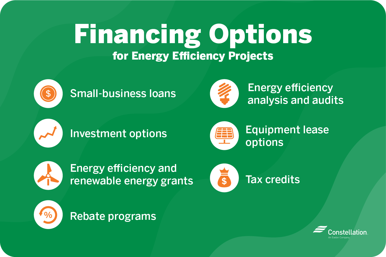 financing options for small business energy efficiency projects