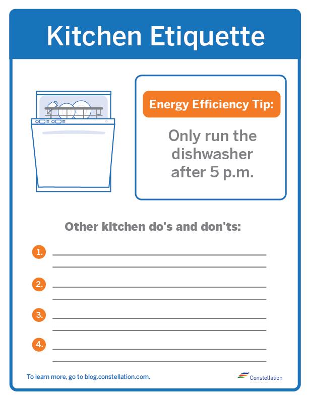 office kitchen etiquette sign