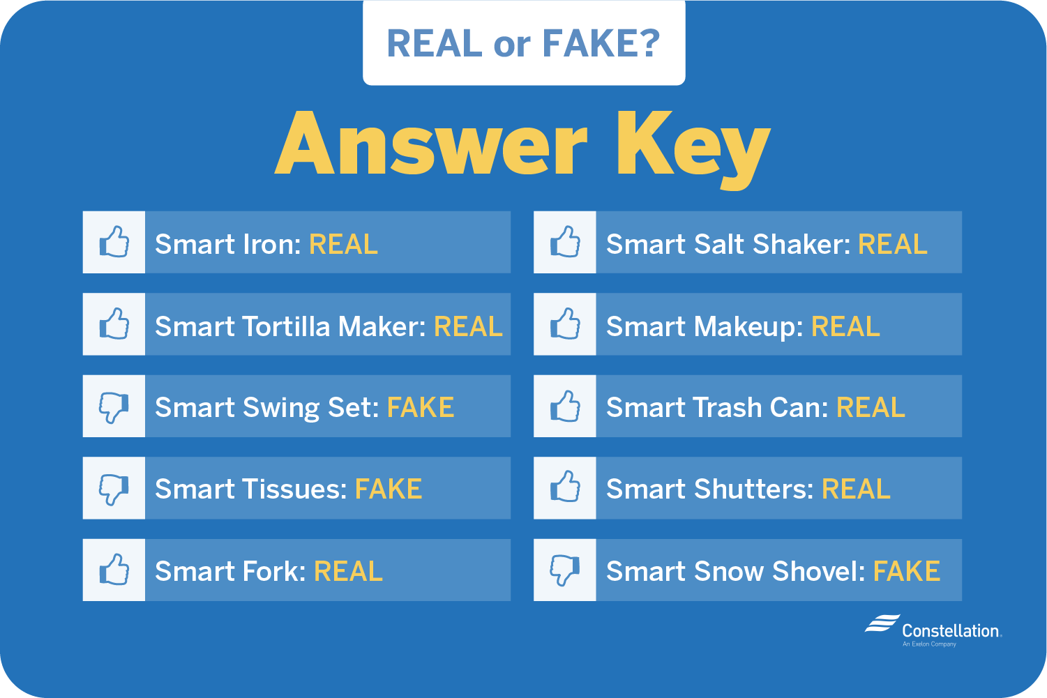 Weird smart gadgets quiz answer key