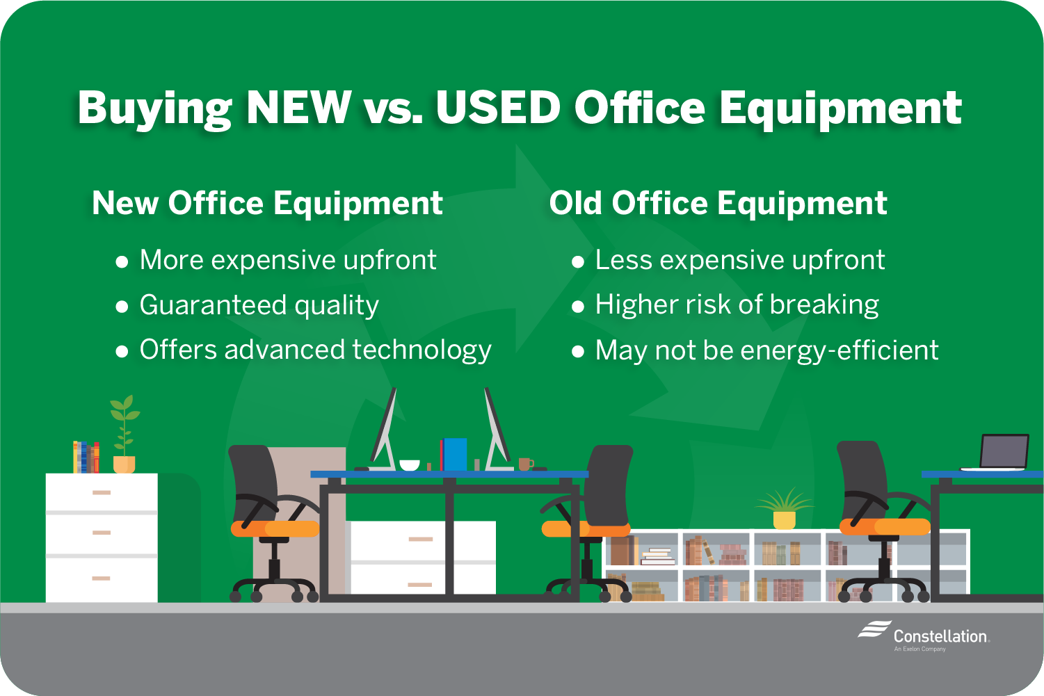 New vs used office equipment