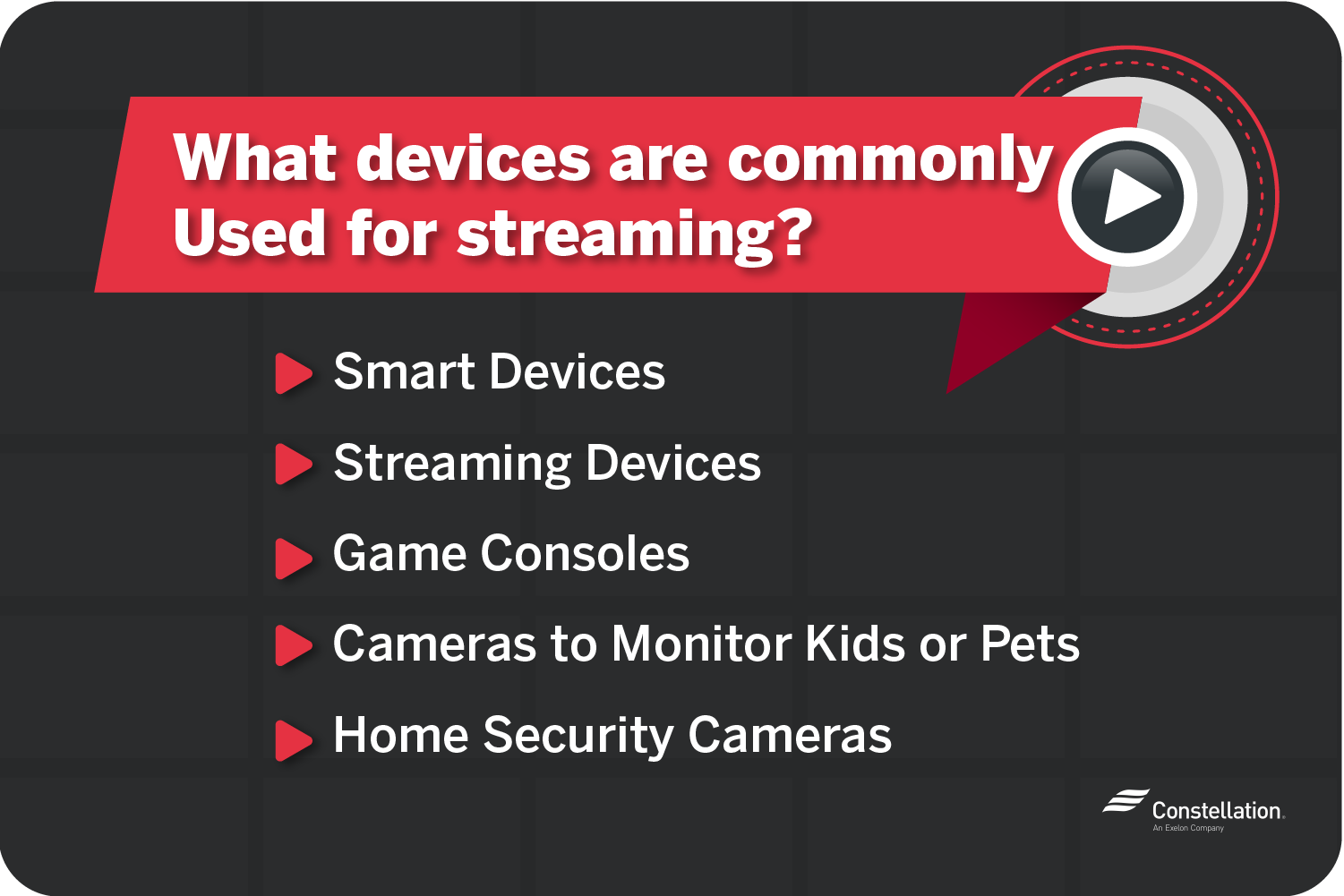 Devices commonly used for streaming