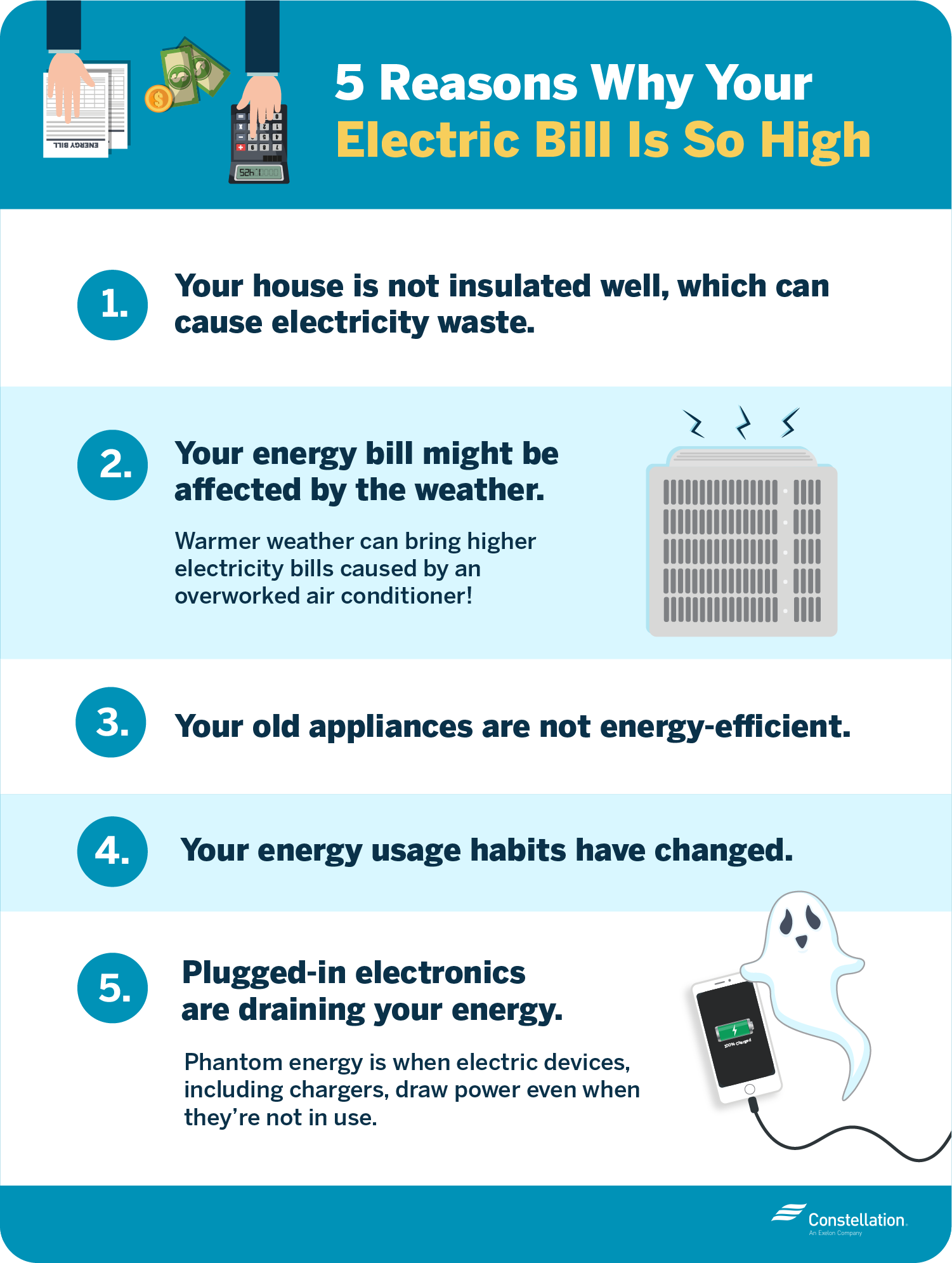 5 reasons why energy bill may be higher than usual