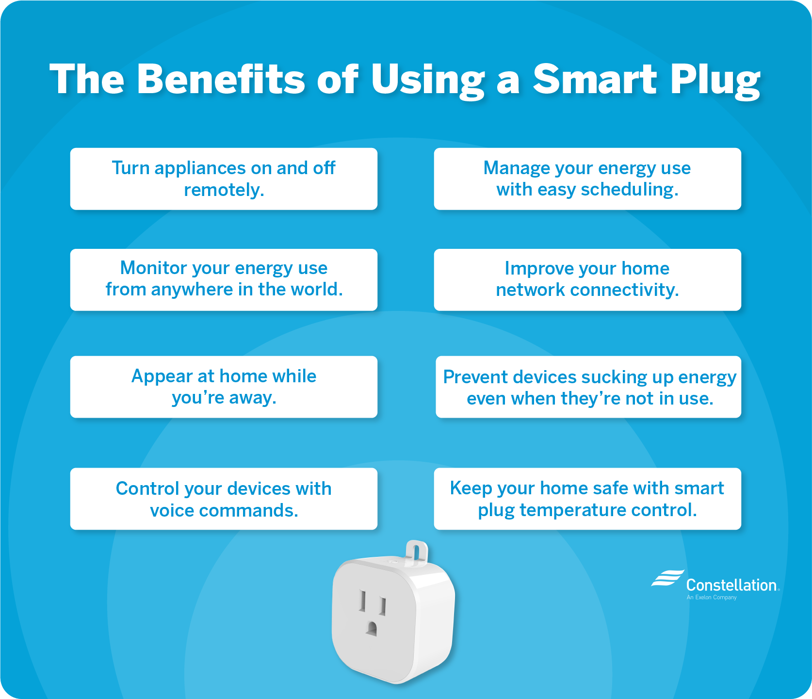 Benefits of using a smart plug