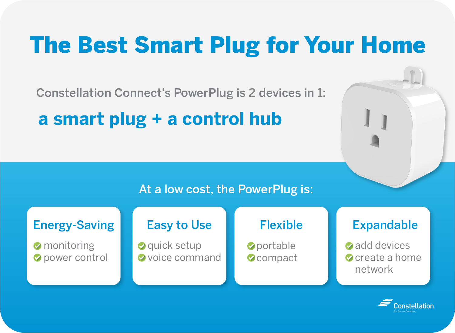 Best smart plug for your home