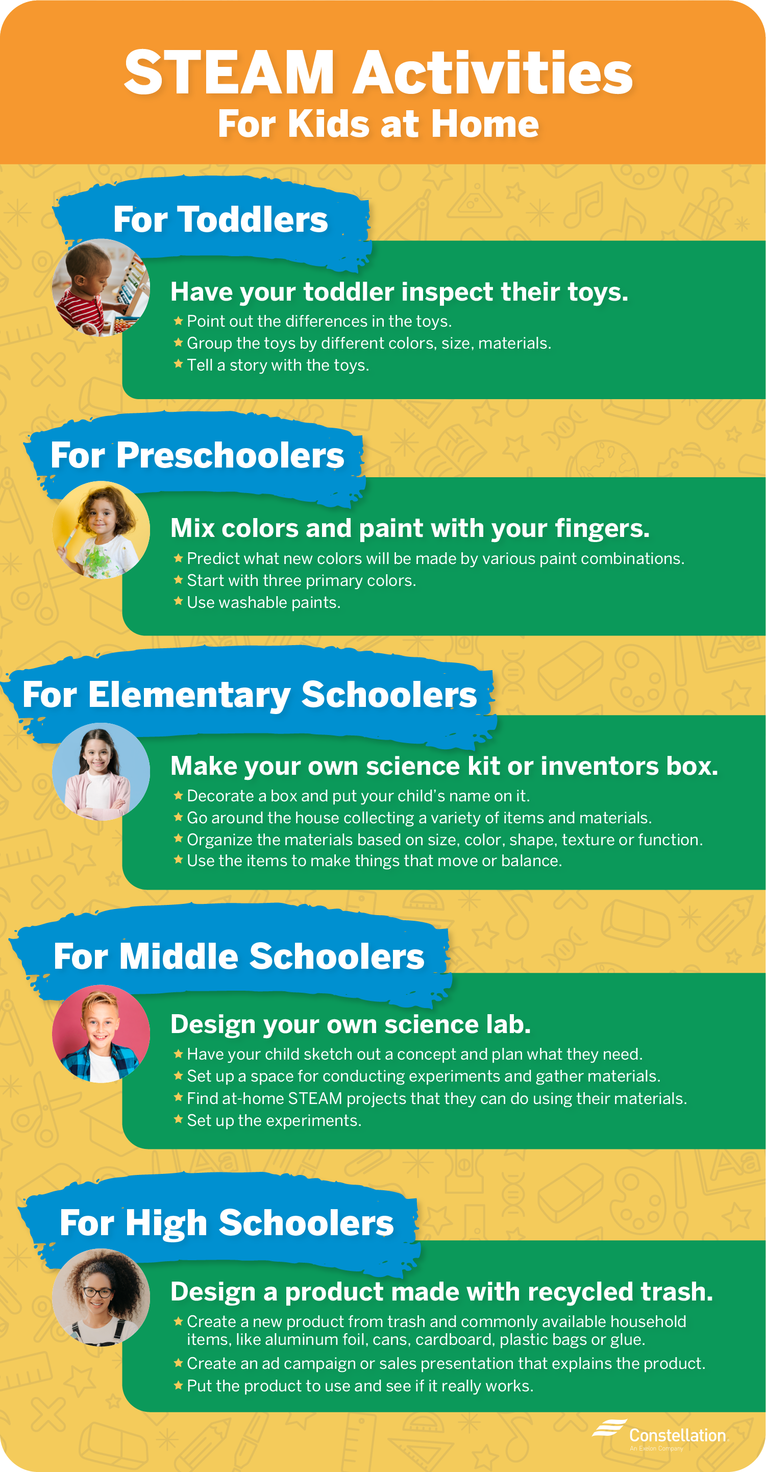 STEAM activities for kids at home
