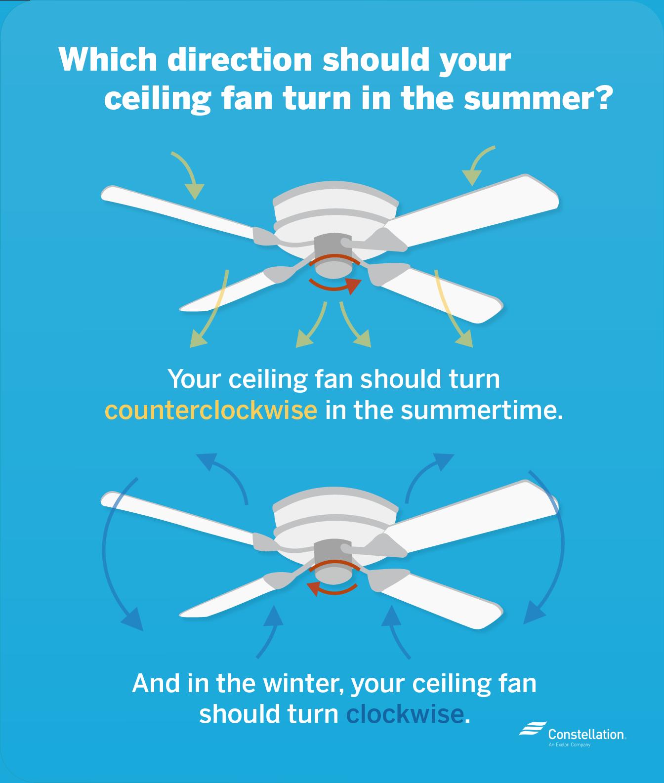 fan direction in summer