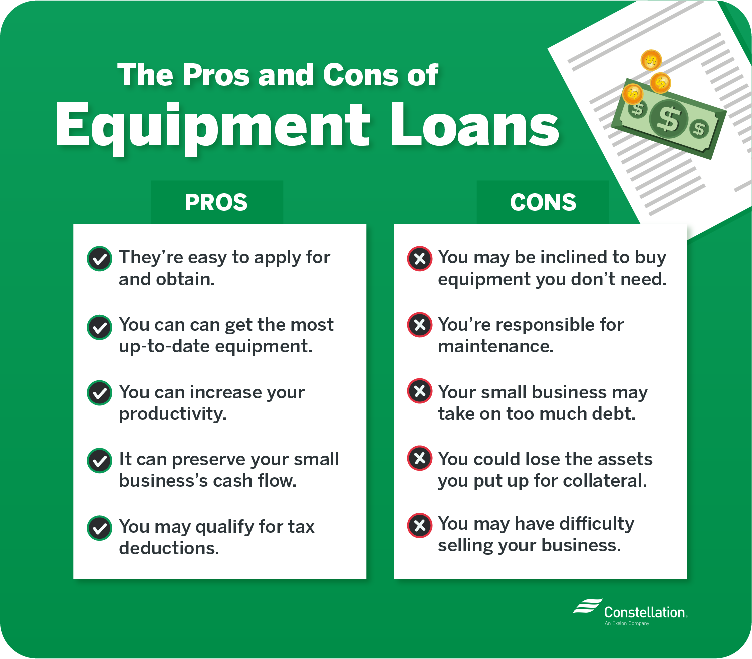 Pros and cons of financing your business's equipment