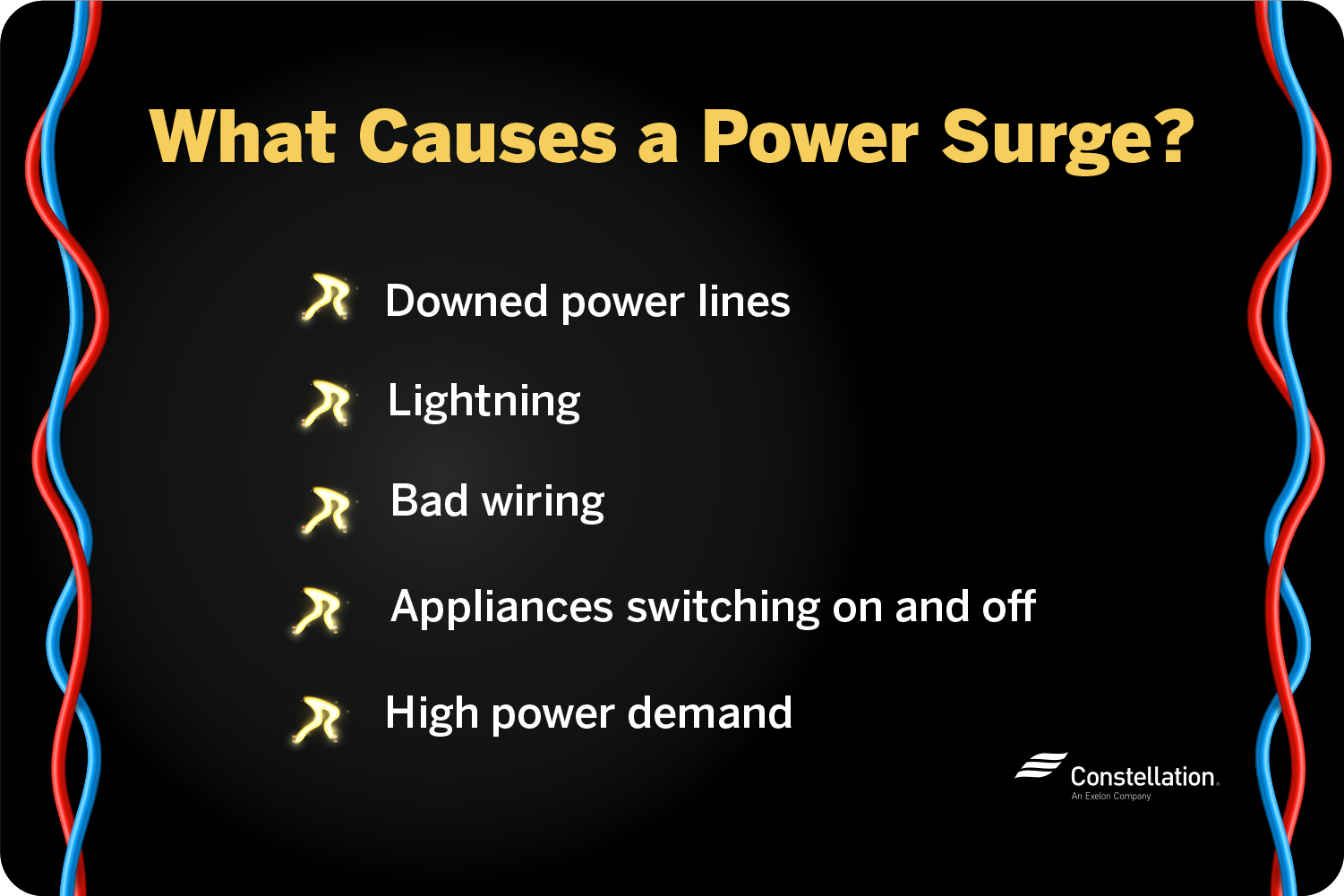 What causes a power surge