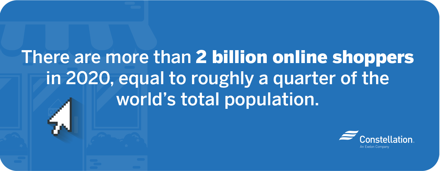 There are over 2 billion online shoppers in 2020