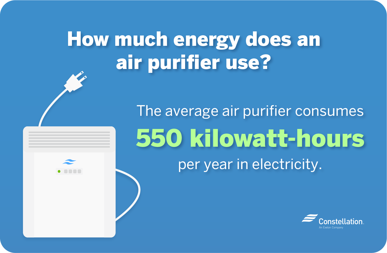 How much energy does an air purifier use?