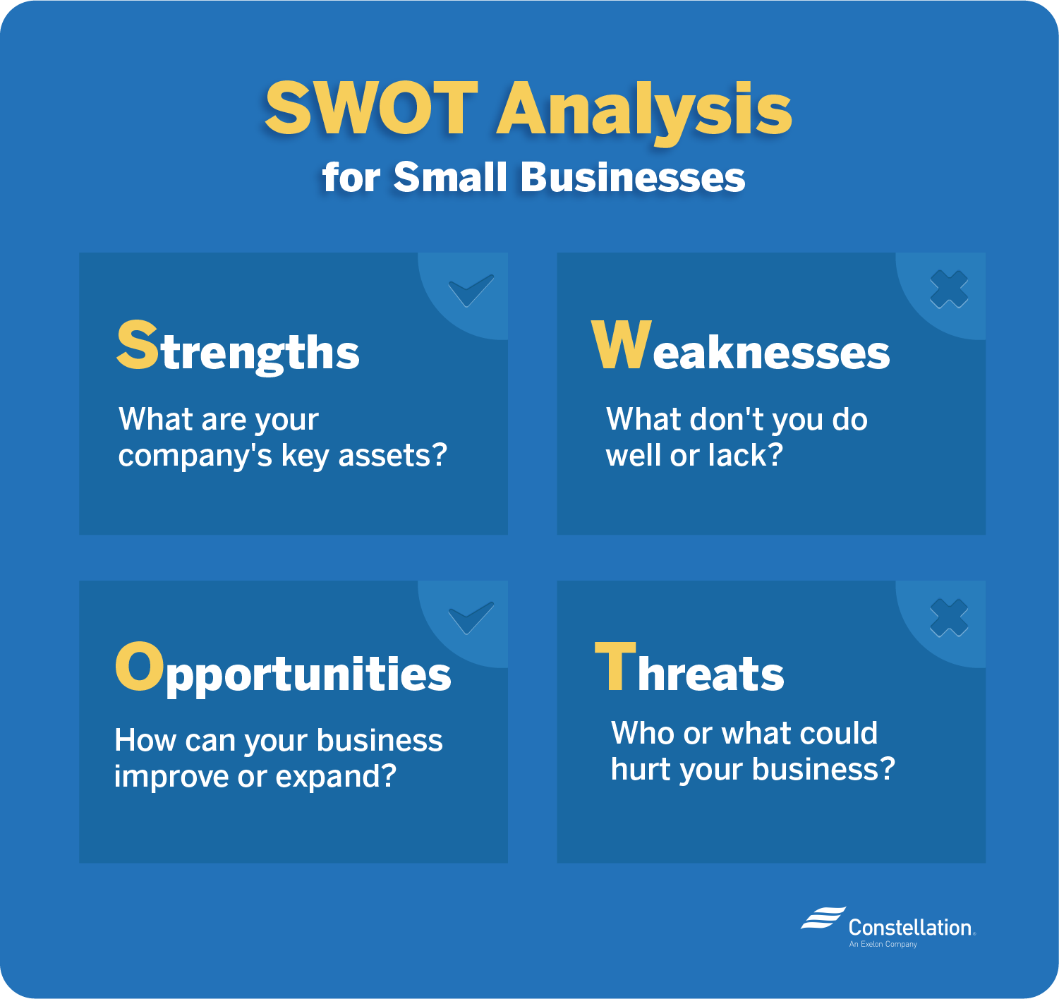 The SWOT technique for small businesses