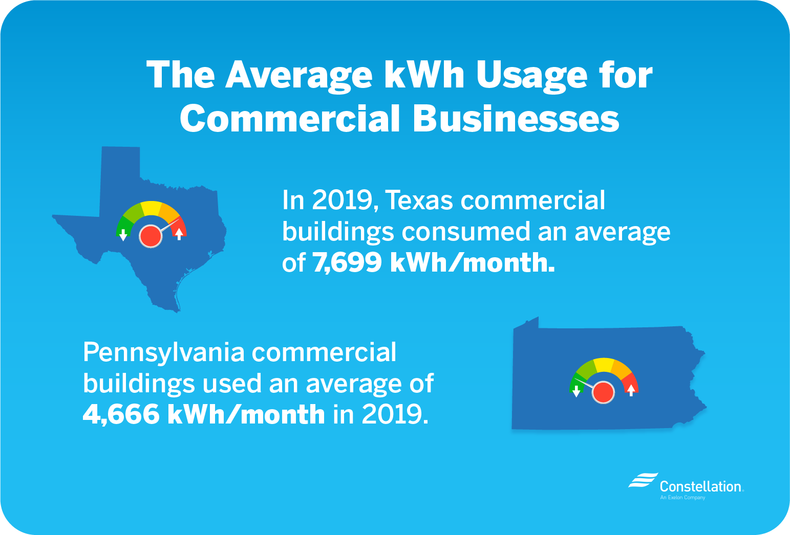 The Average kWh Usage for Small Businesses
