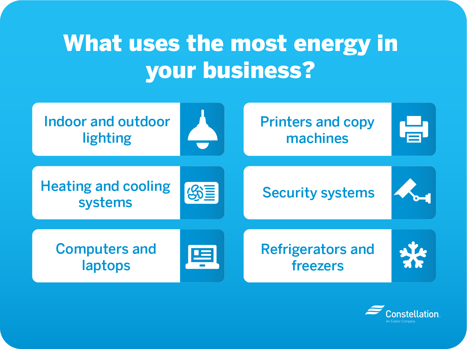 What uses the most energy in your business