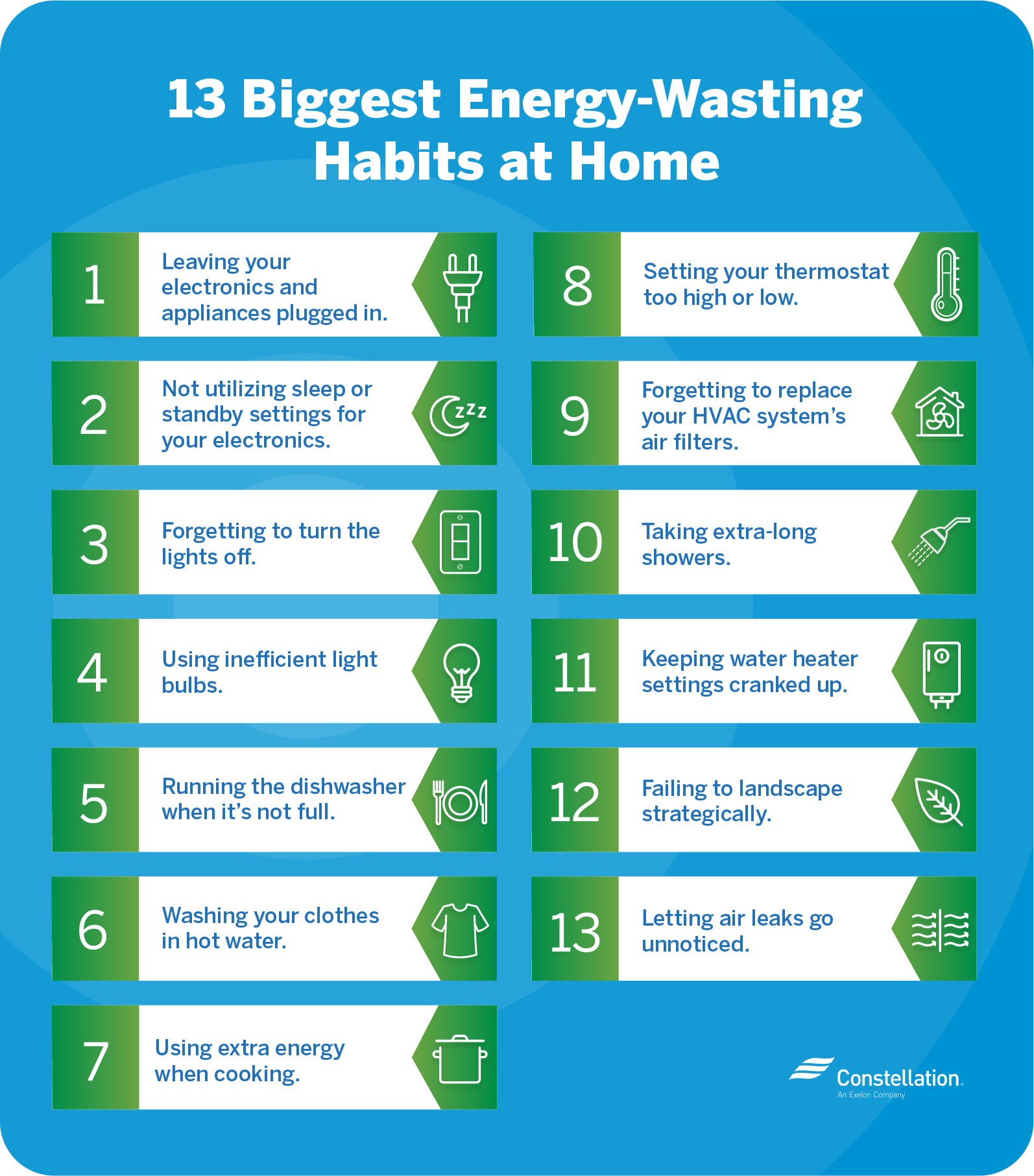 13 biggest energy wasting habits at home