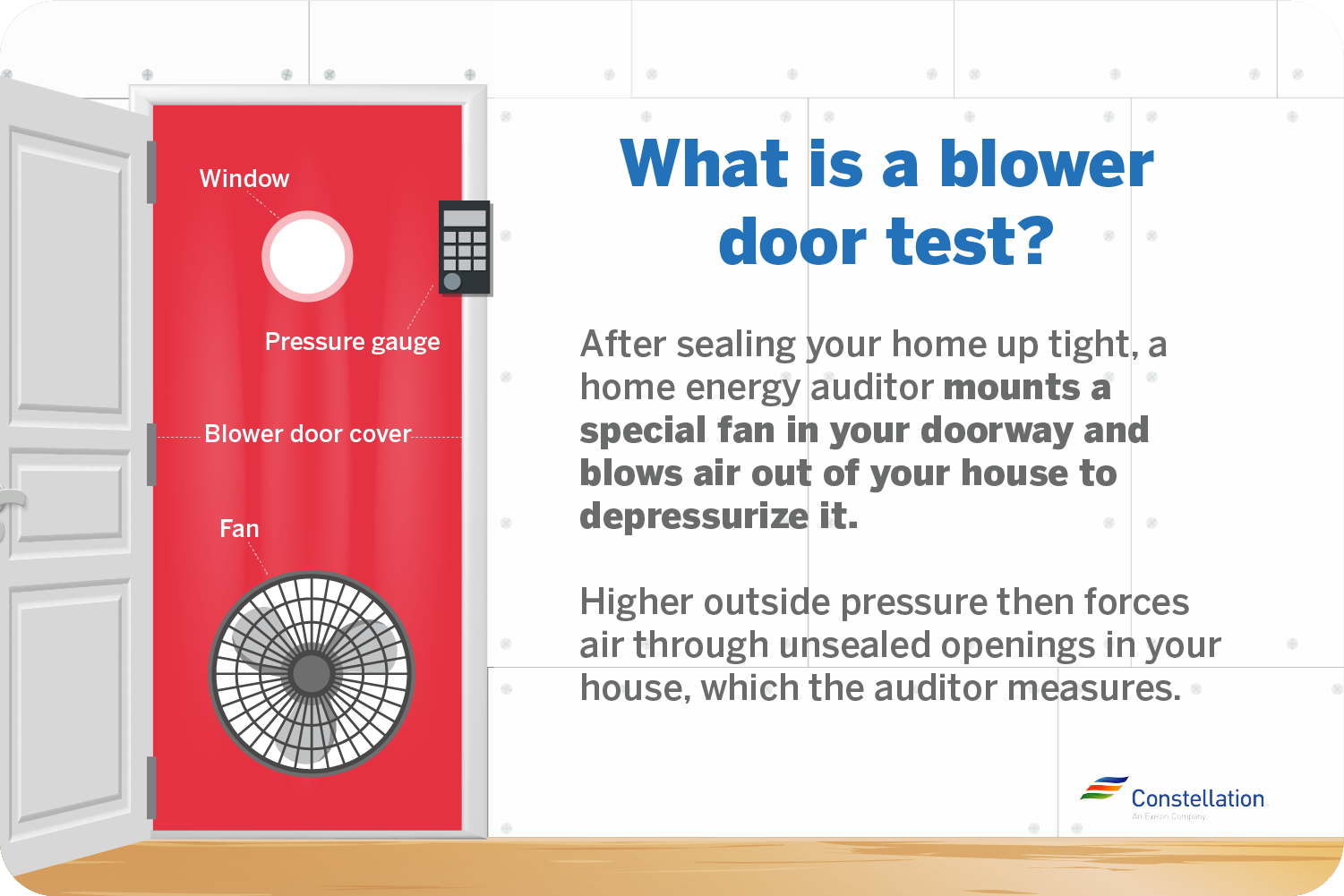 What is a blower door test