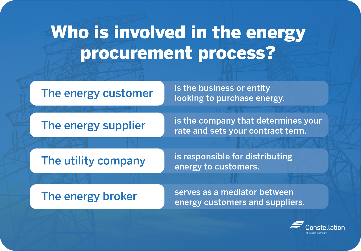 Who is involved in the energy procurement process?