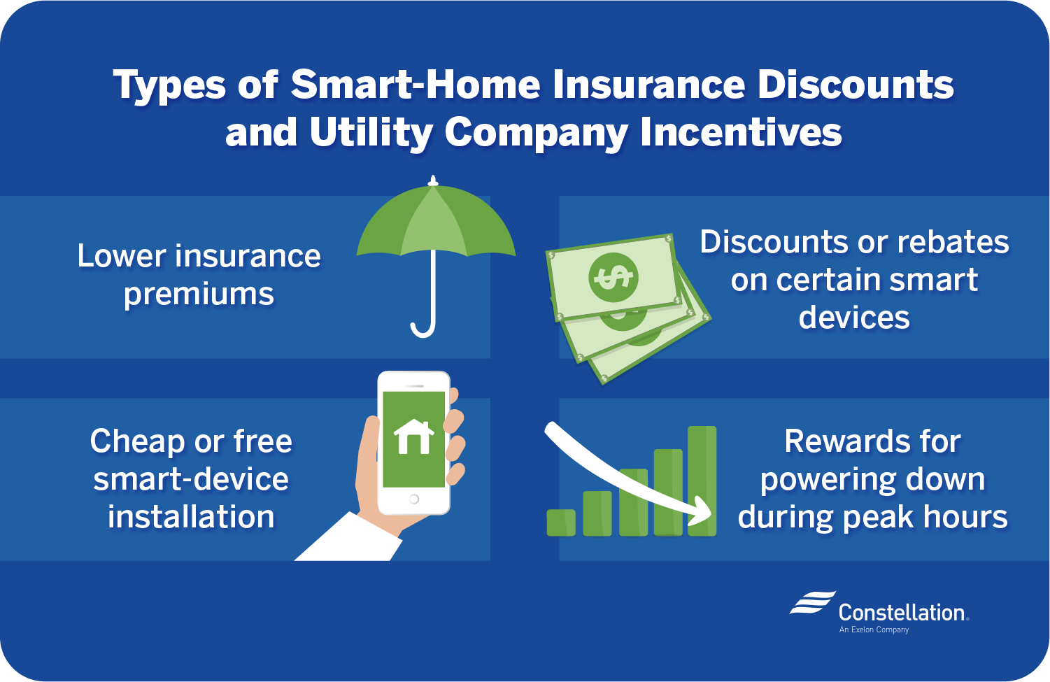 Types of smart-home insurance discounts