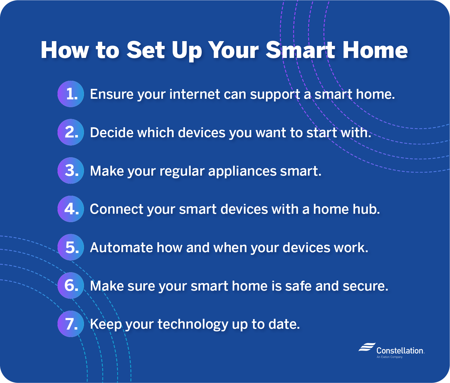 How to set up your smart home