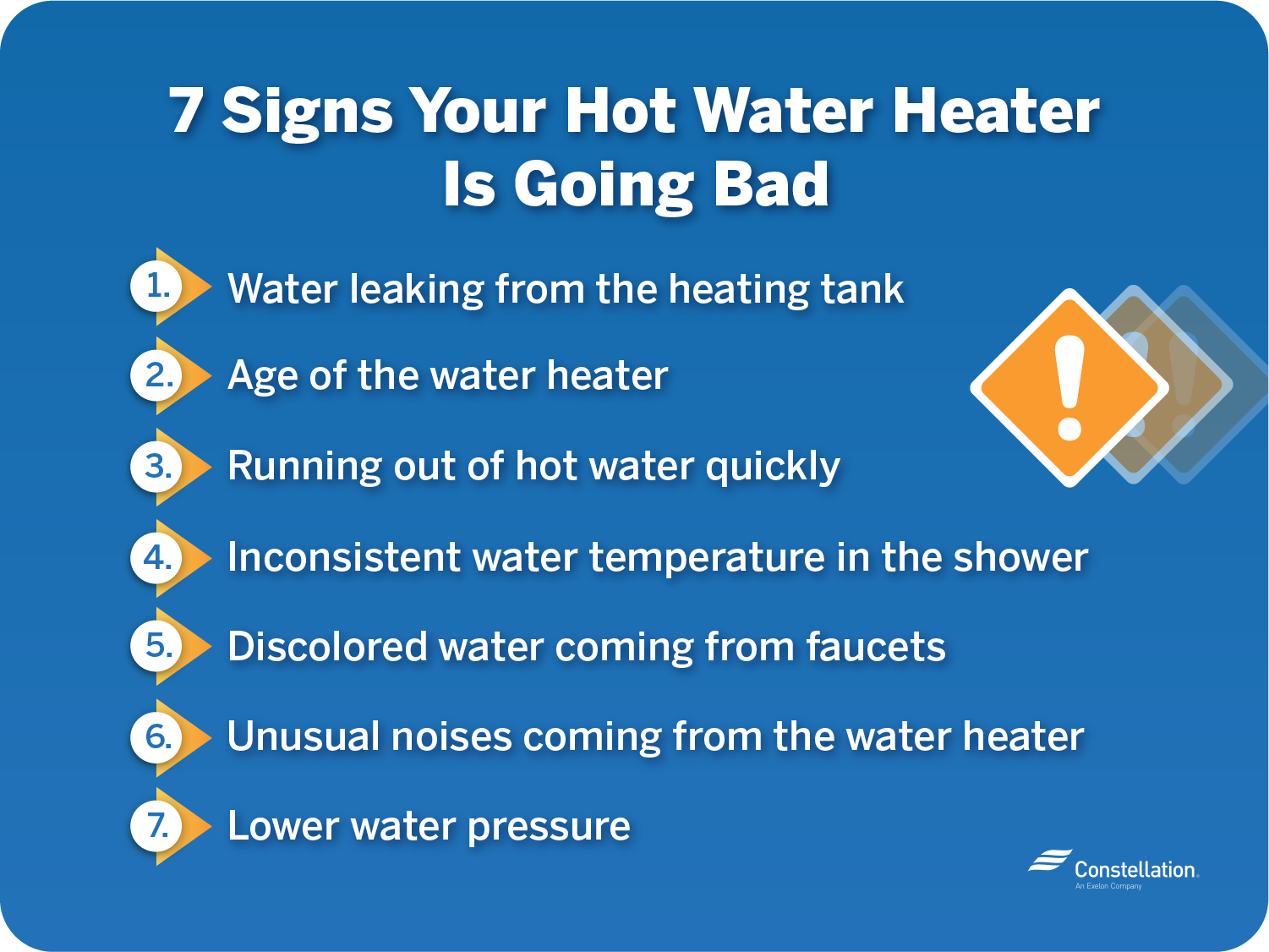 signs your water heater is going to fail