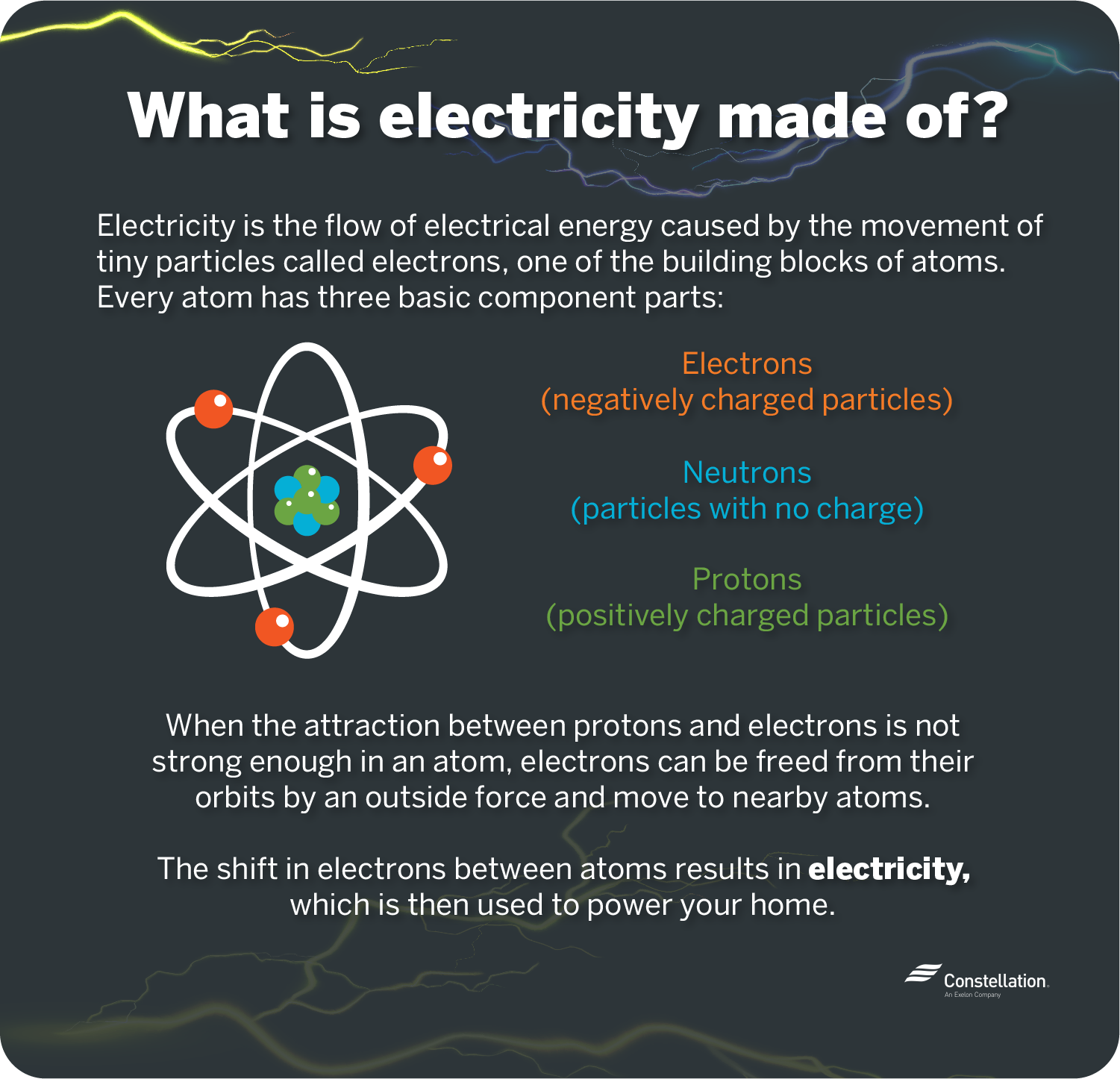 What is electricity made of?