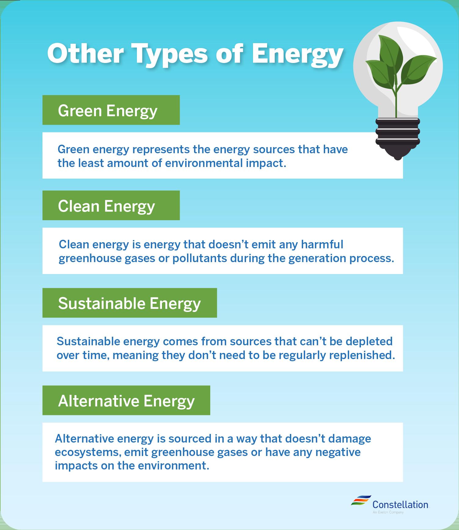 Other types of energy: green energy, clean energy, sustainable energy, alternative energy