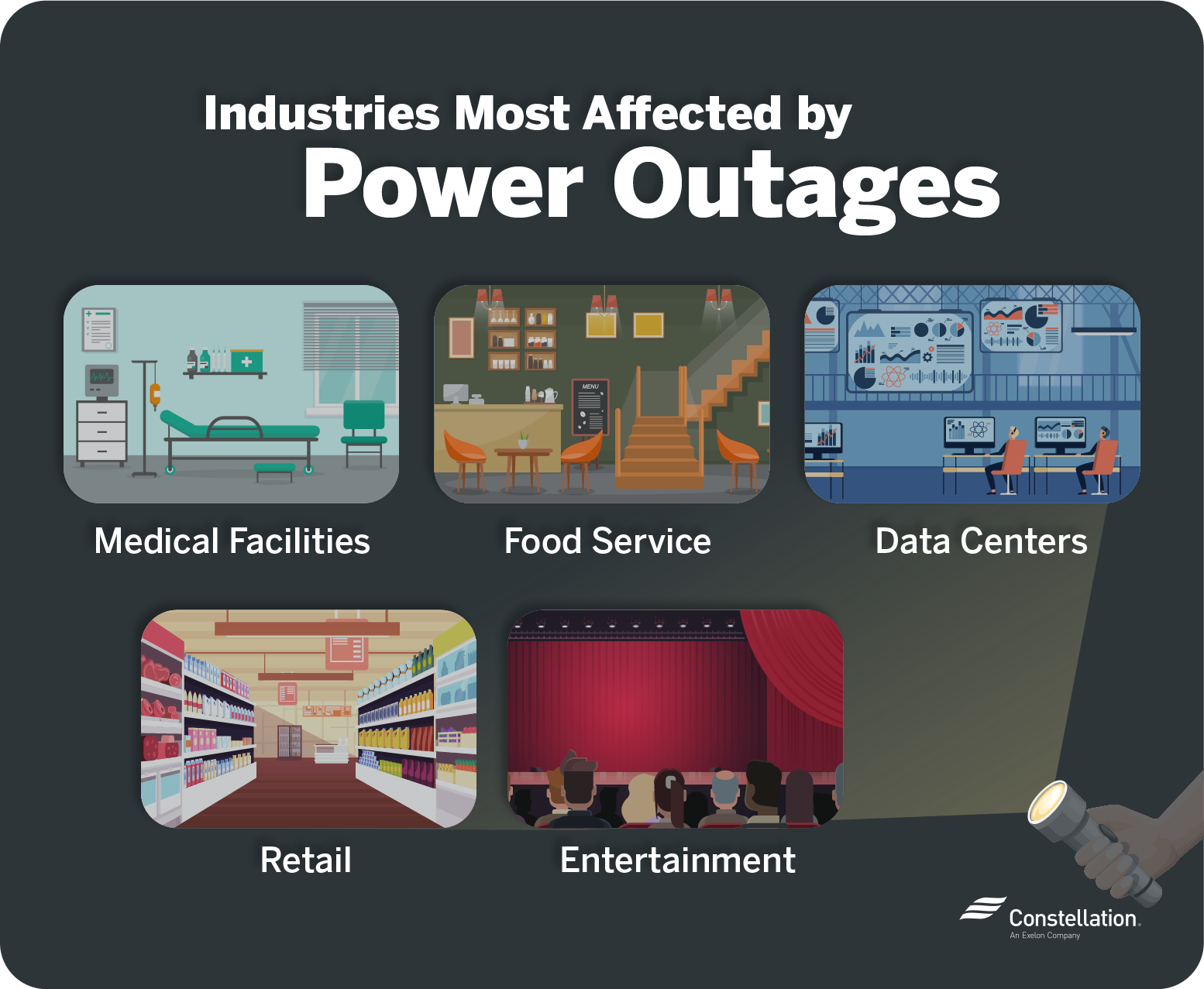 Industries more affected by power outages