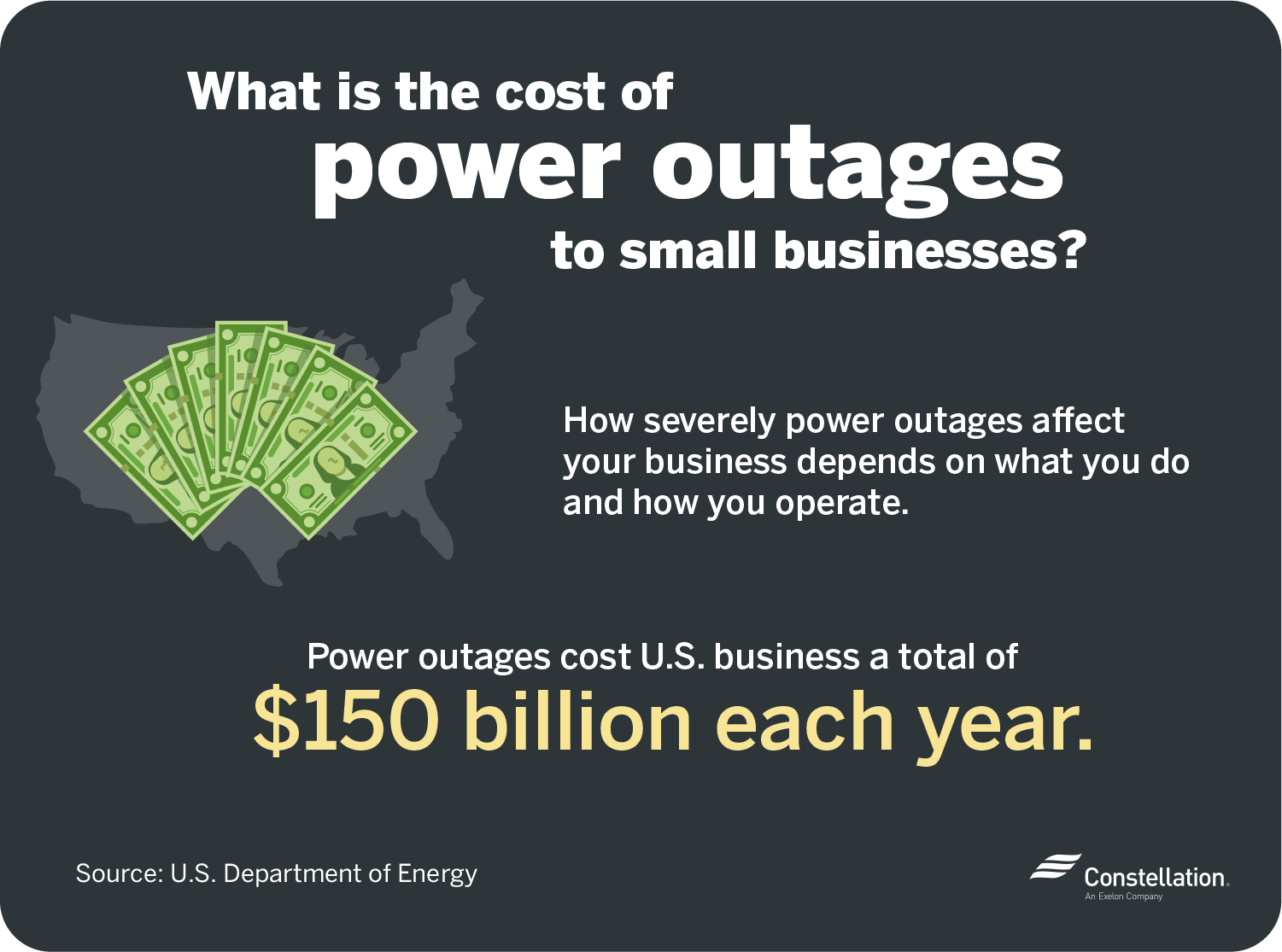 What is the cost of a power outage to a small business?