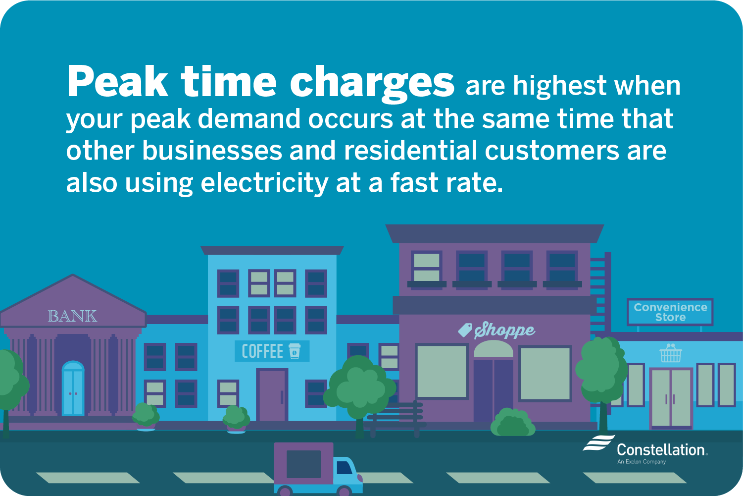 When are peak time charges highest