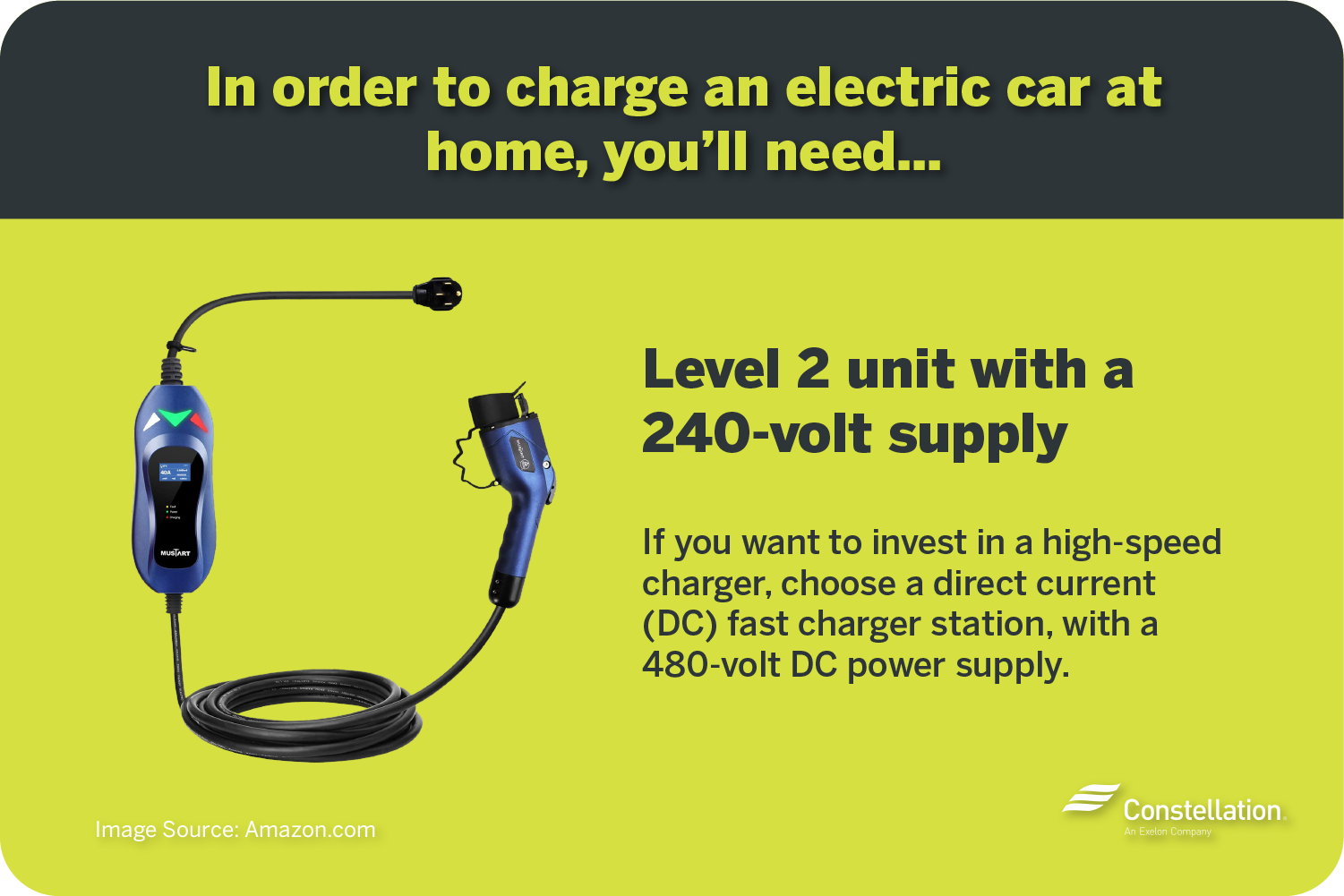 Level 2 Unit to charge electric car at home