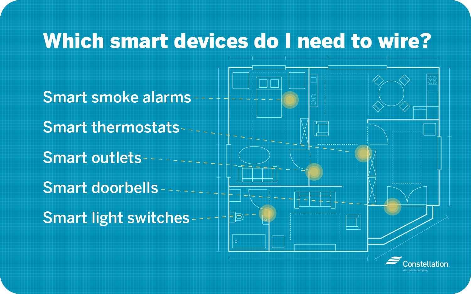 Which smart devices do I need to wire for my smart home