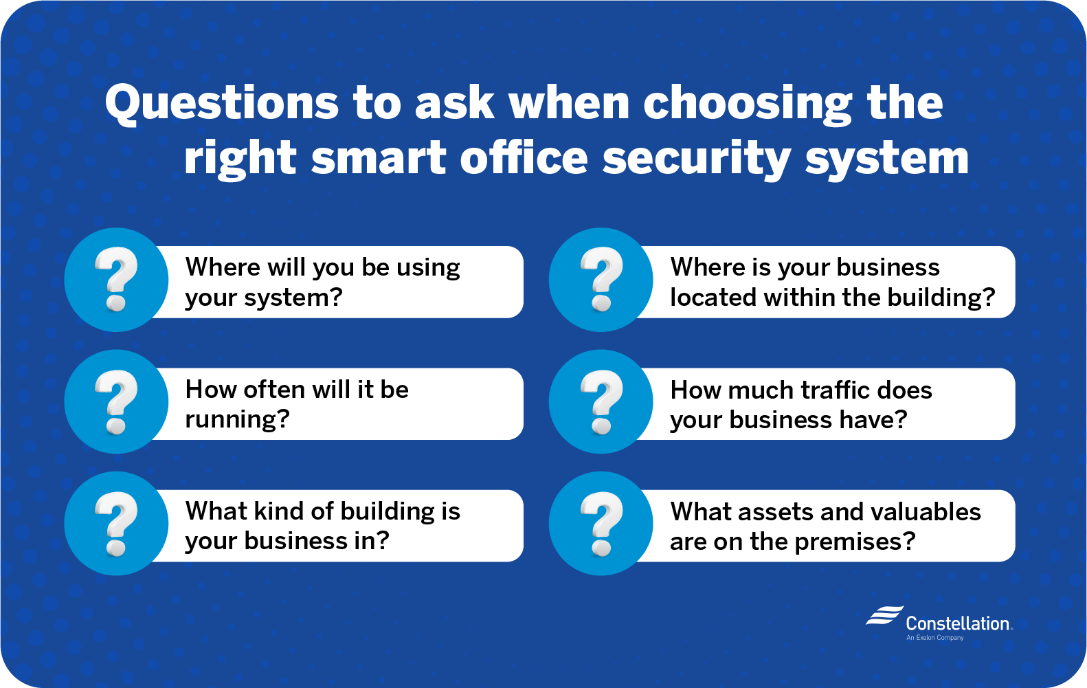 Questions to ask when choosing the right smart office security system