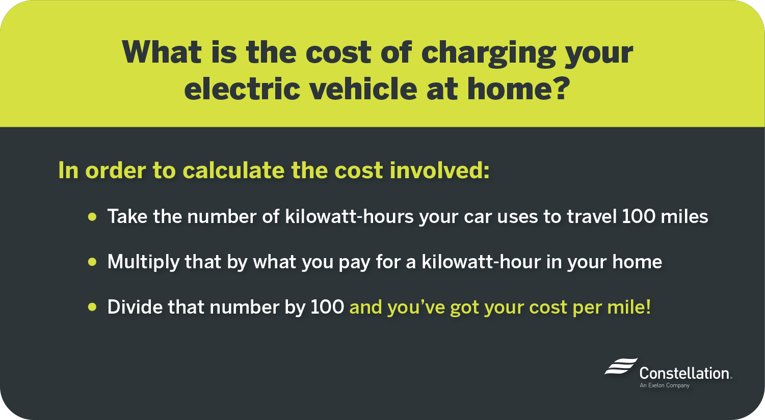 The cost of charging your electric vehicle at home