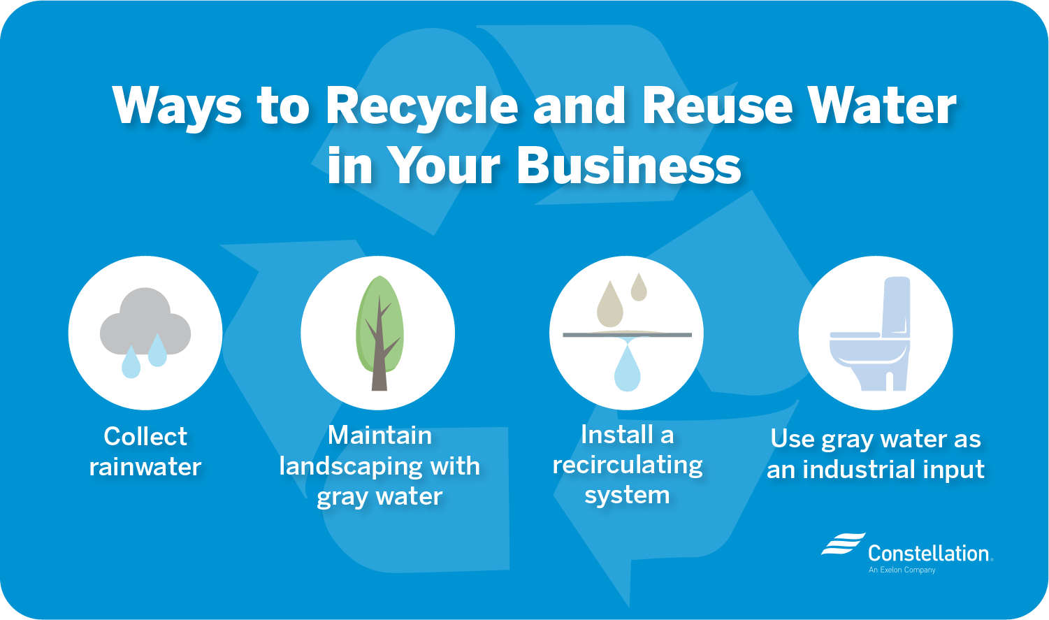 Ways to recycle and reuse water in your business