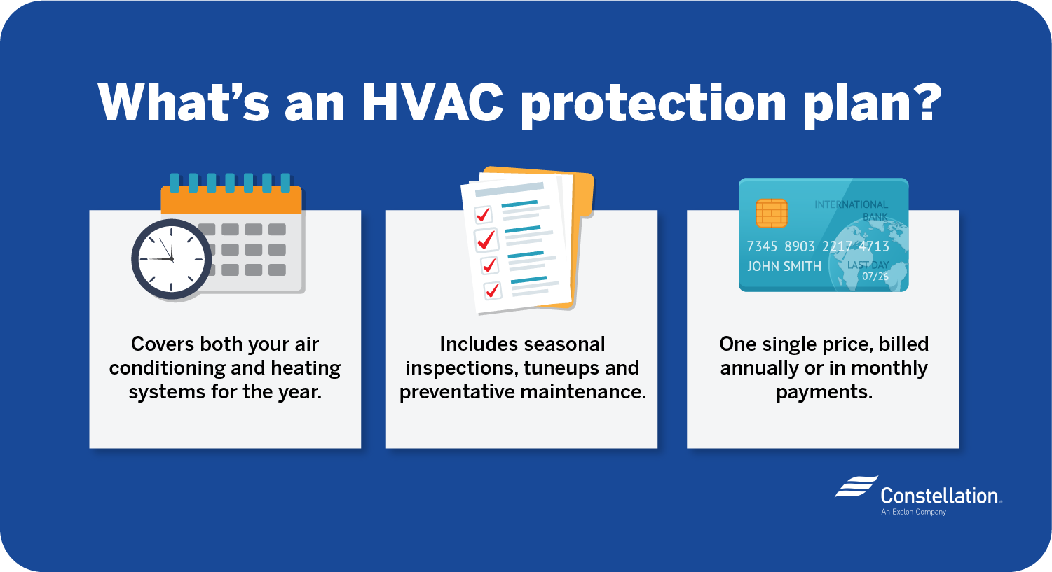 What's an hvac protection plan