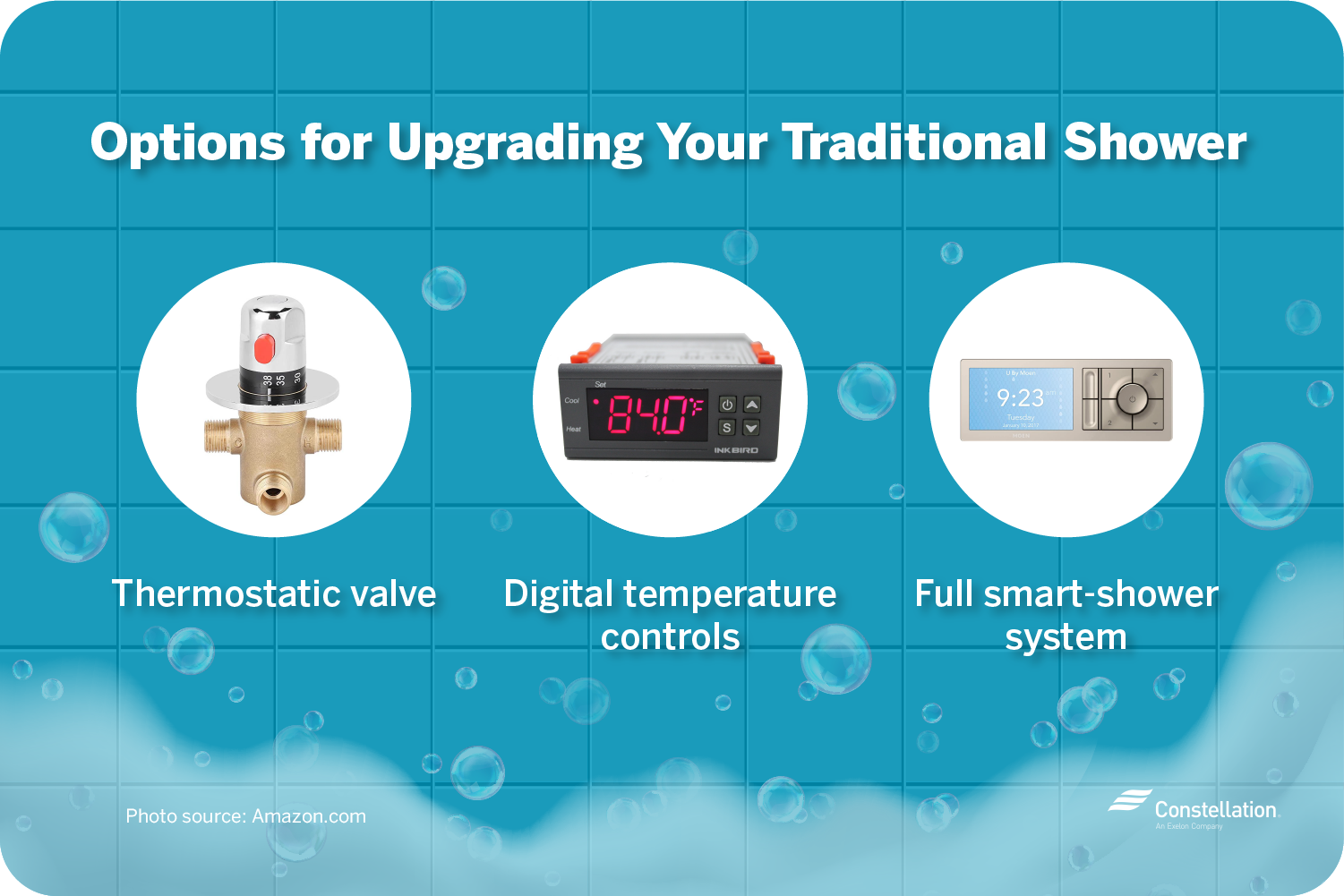 Options for upgrading your traditional shower