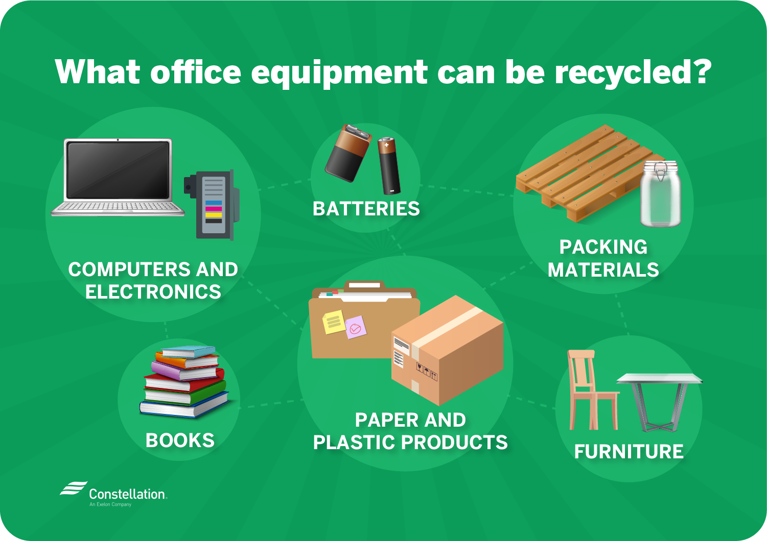 What office equipment can be recycled?