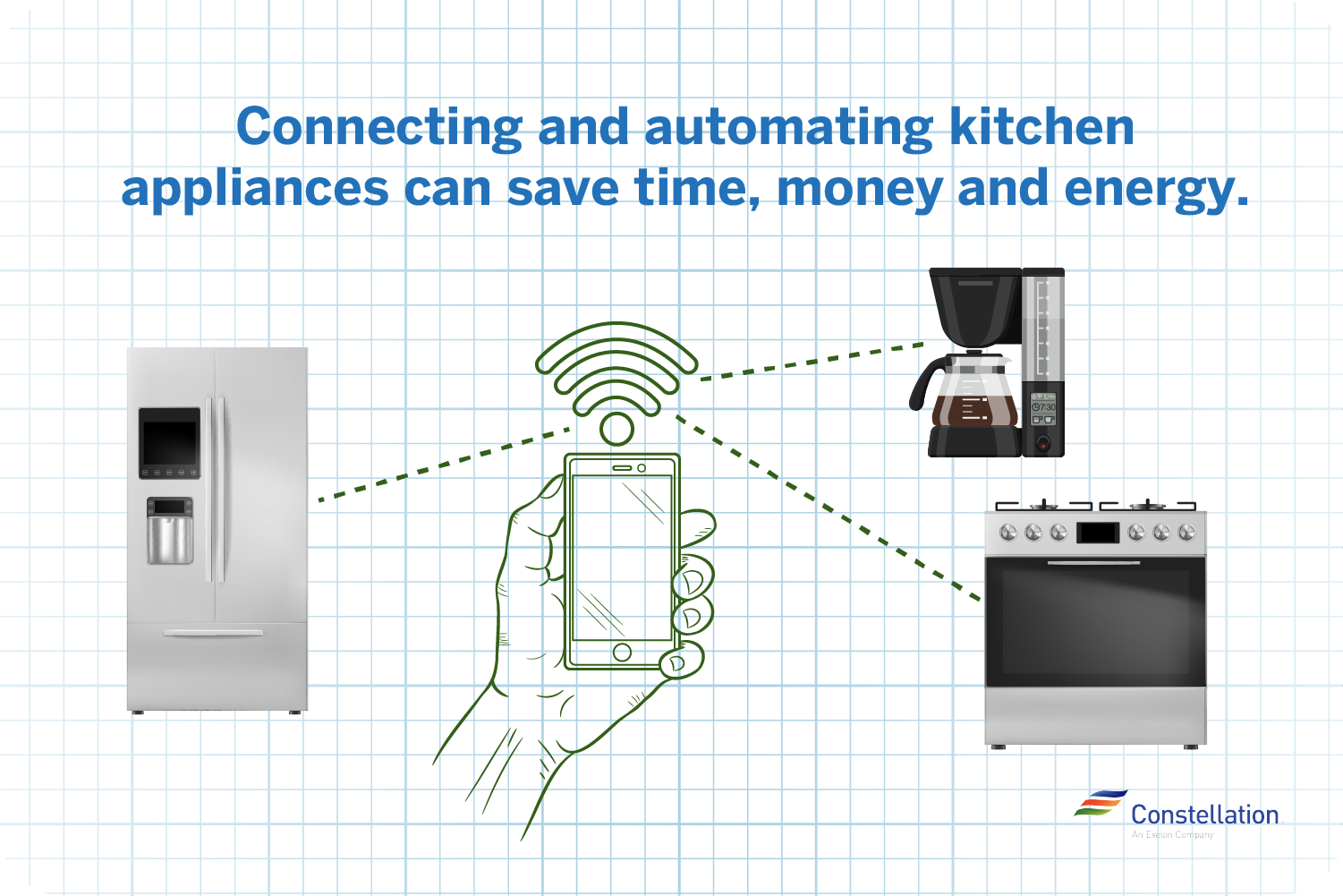 Connecting kitchen appliances saves time, money and energy